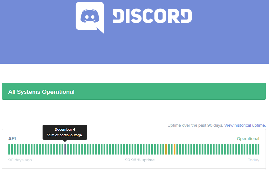 Discord Status: Is Discord Down? – Discord